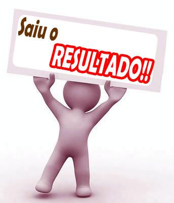 CONCURSO: CONFIRA O RESULTADO DAS PROVAS OBJETIVA